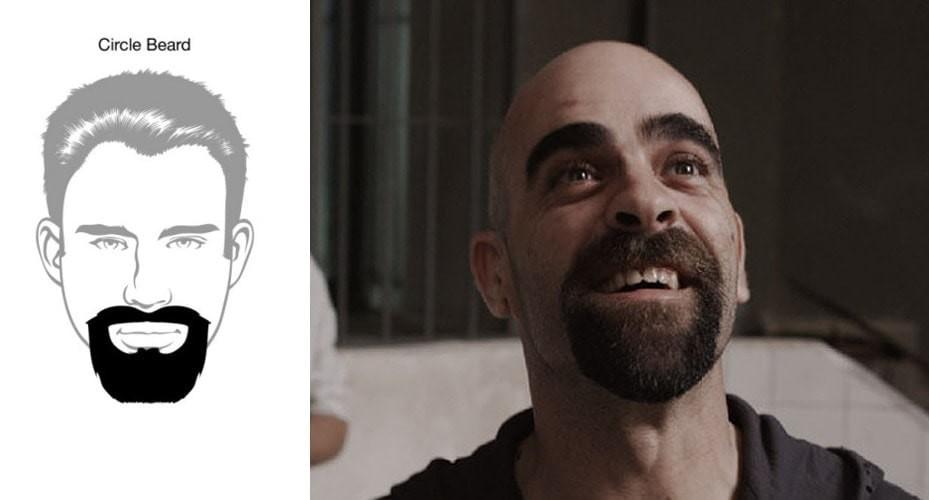 Model barba Circular